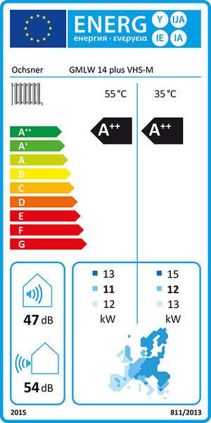 ochsner w rmepumpen energieeffizienzkennzeichnung f r raumheizger te pflicht sterreich. Black Bedroom Furniture Sets. Home Design Ideas